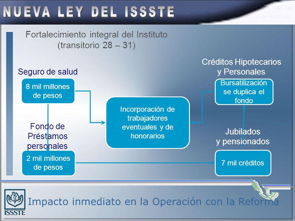 Impacto inmediato en la Operación con la Reforma