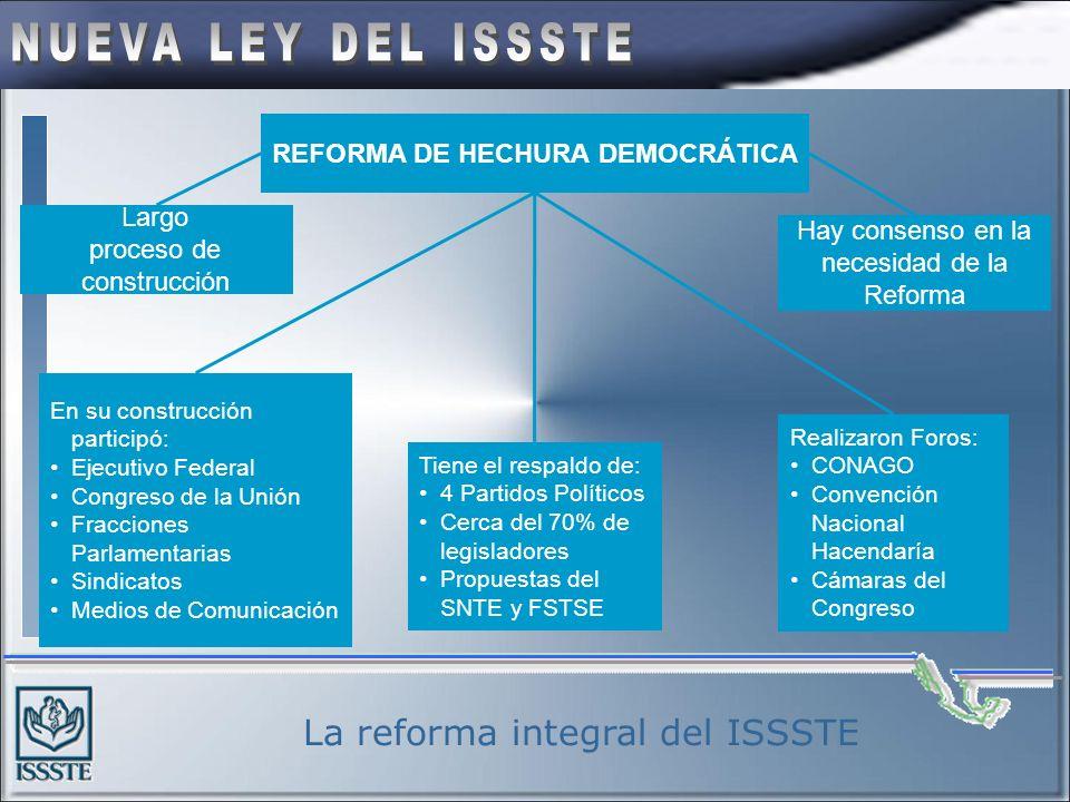 REFORMA DE HECHURA DEMOCRÁTICA