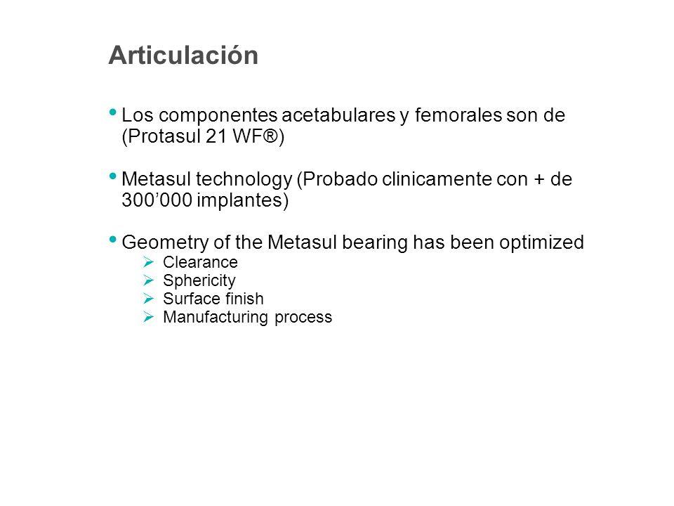 Articulación Los componentes acetabulares y femorales son de (Protasul 21 WF®)