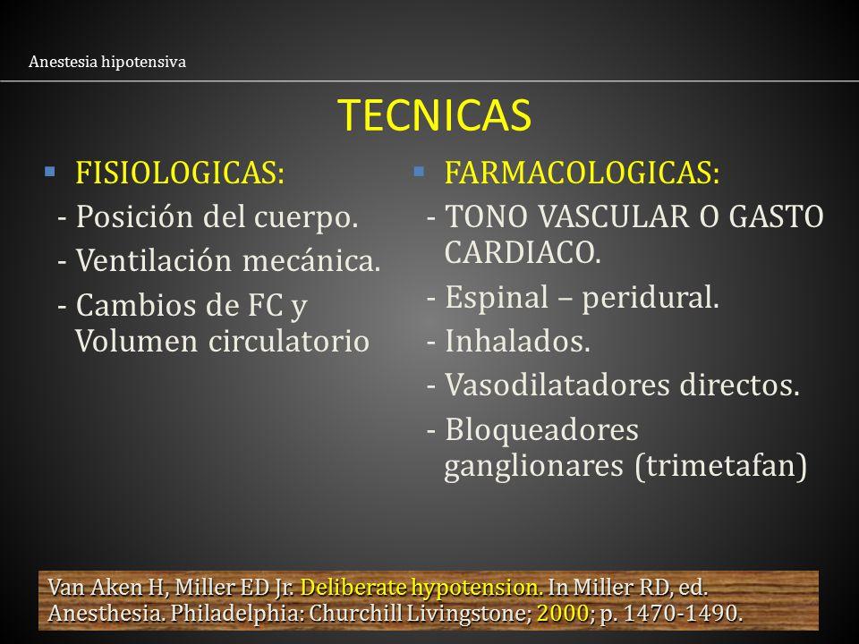 TECNICAS FISIOLOGICAS: - Posición del cuerpo. - Ventilación mecánica.