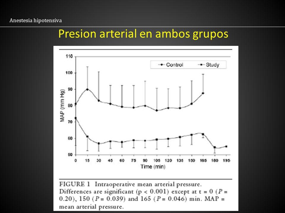Presion arterial en ambos grupos