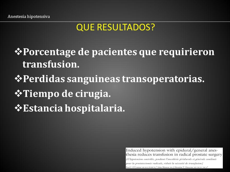 Porcentage de pacientes que requirieron transfusion.
