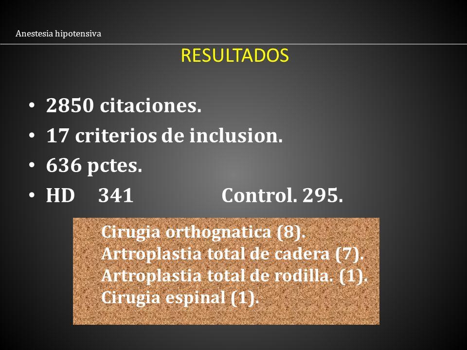 17 criterios de inclusion. 636 pctes. HD 341 Control. 295.