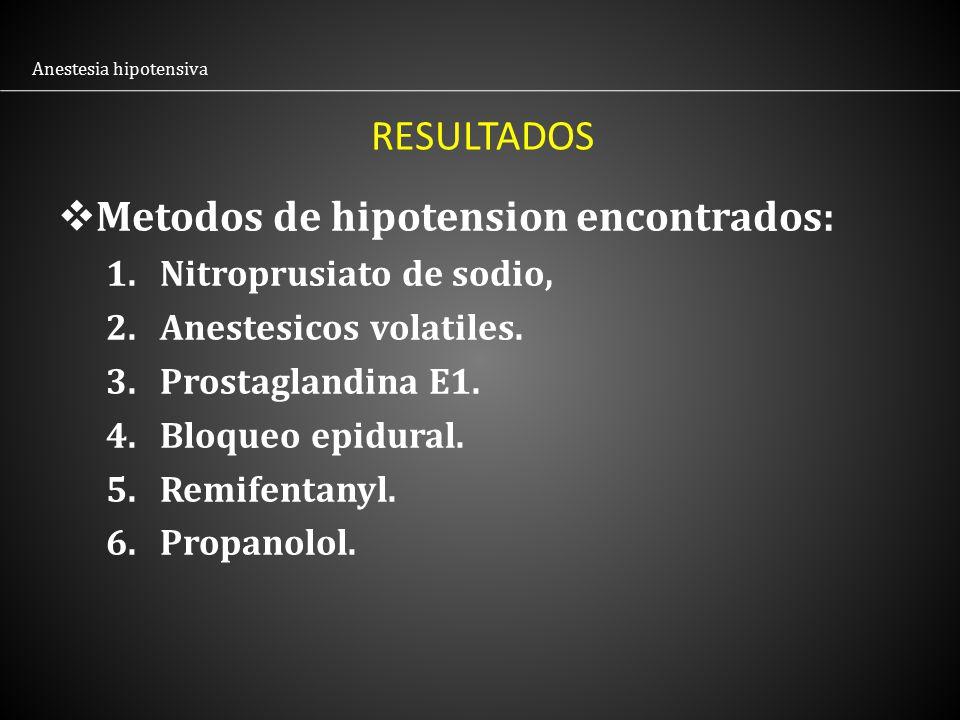 Metodos de hipotension encontrados: