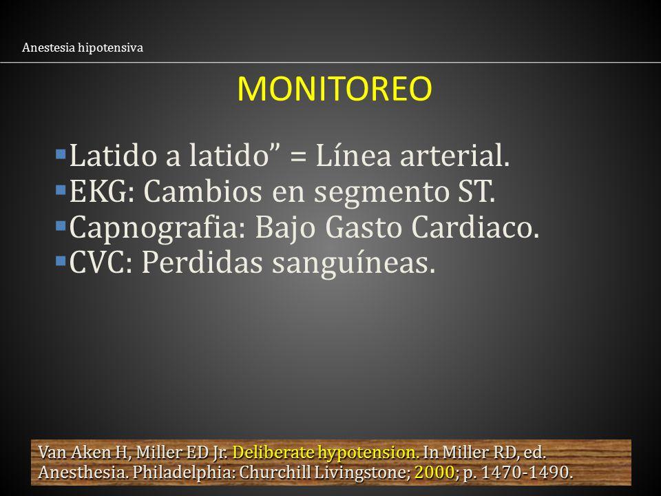 MONITOREO Latido a latido = Línea arterial.