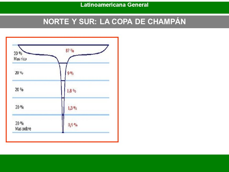 Latinoamericana General NORTE Y SUR: LA COPA DE CHAMPÁN
