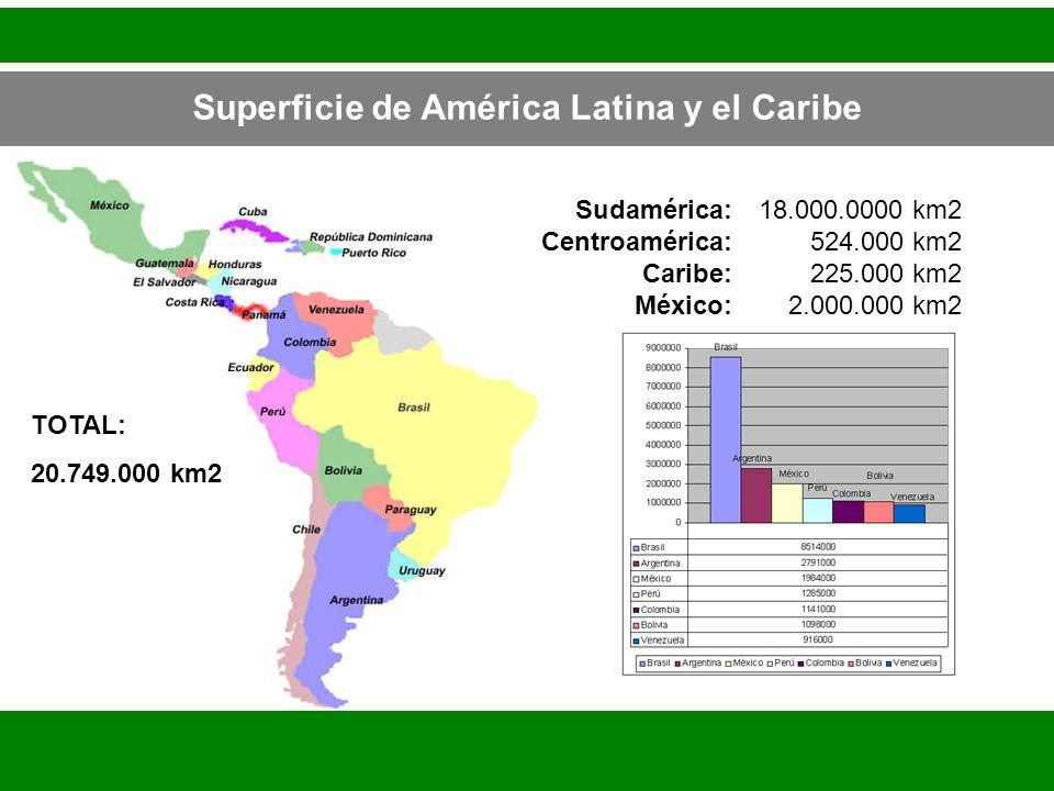 Superficie de América Latina y el Caribe