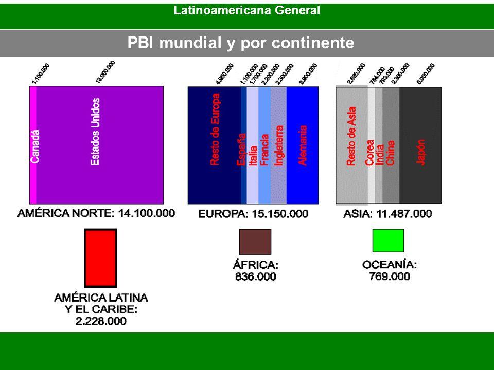Latinoamericana General PBI mundial y por continente
