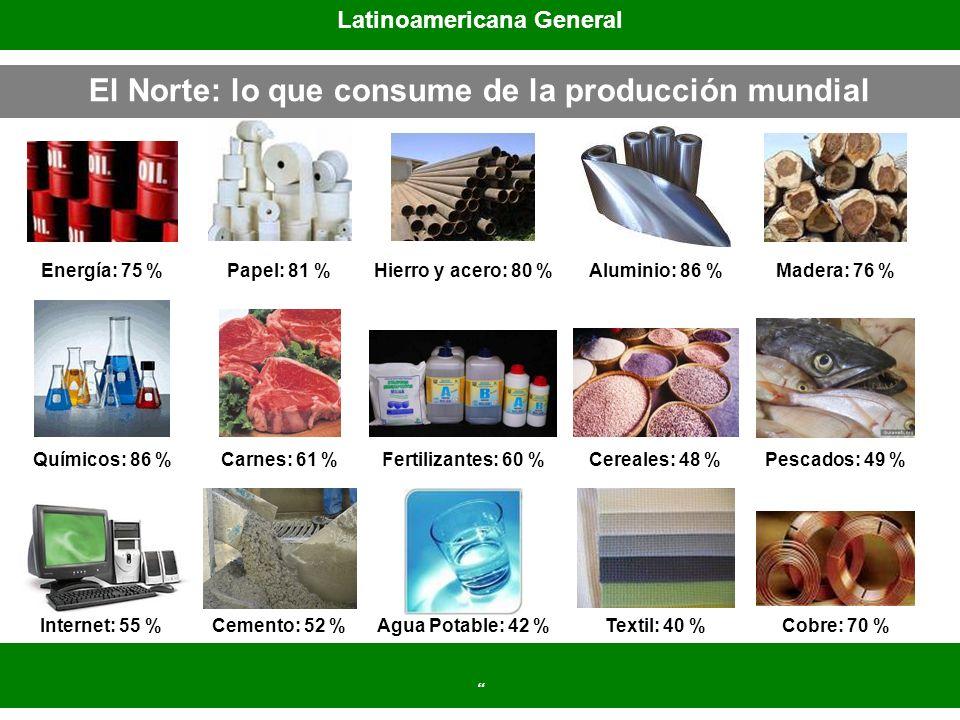 El Norte: lo que consume de la producción mundial