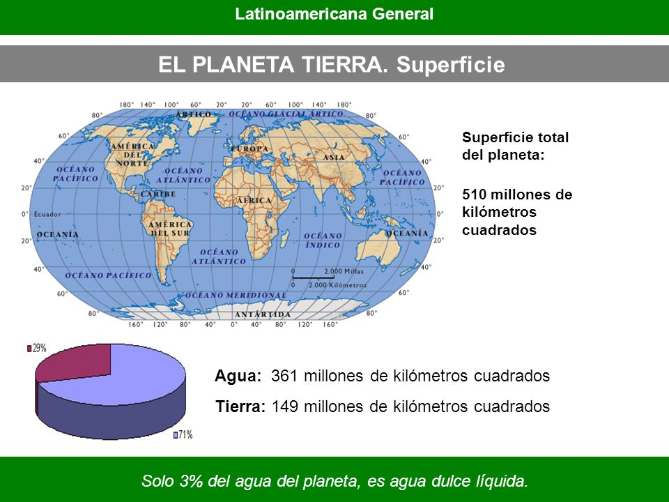 Latinoamericana General EL PLANETA TIERRA. Superficie