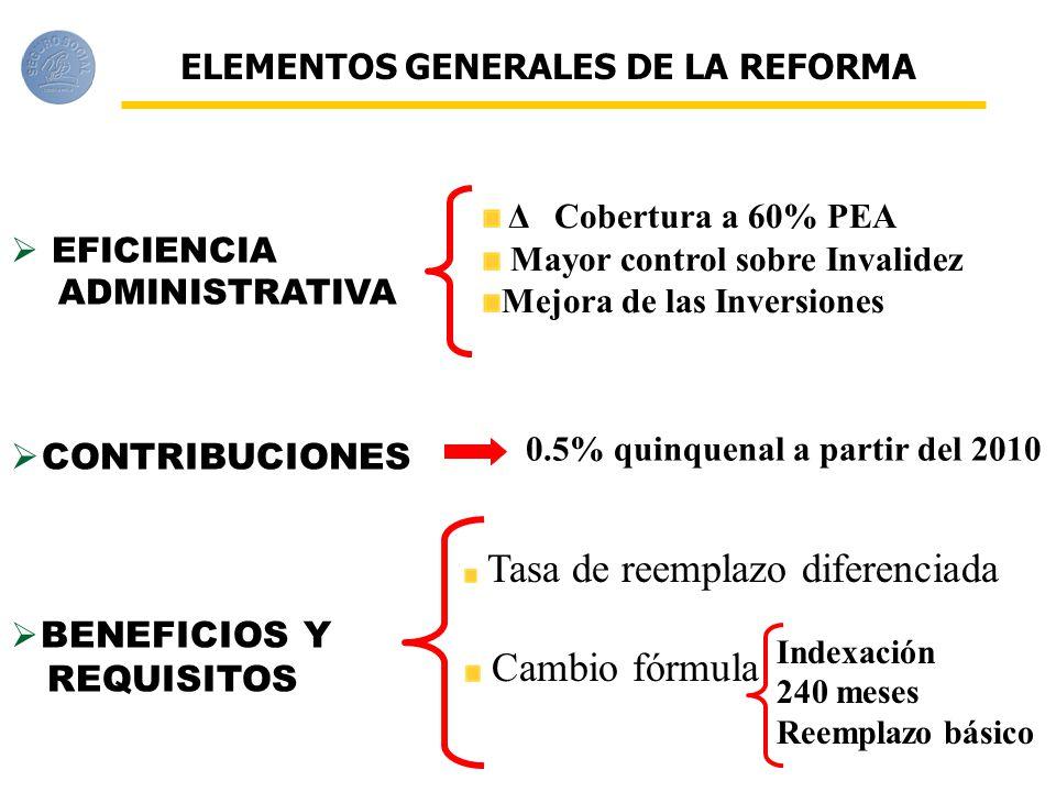 ELEMENTOS GENERALES DE LA REFORMA 0.5% quinquenal a partir del 2010