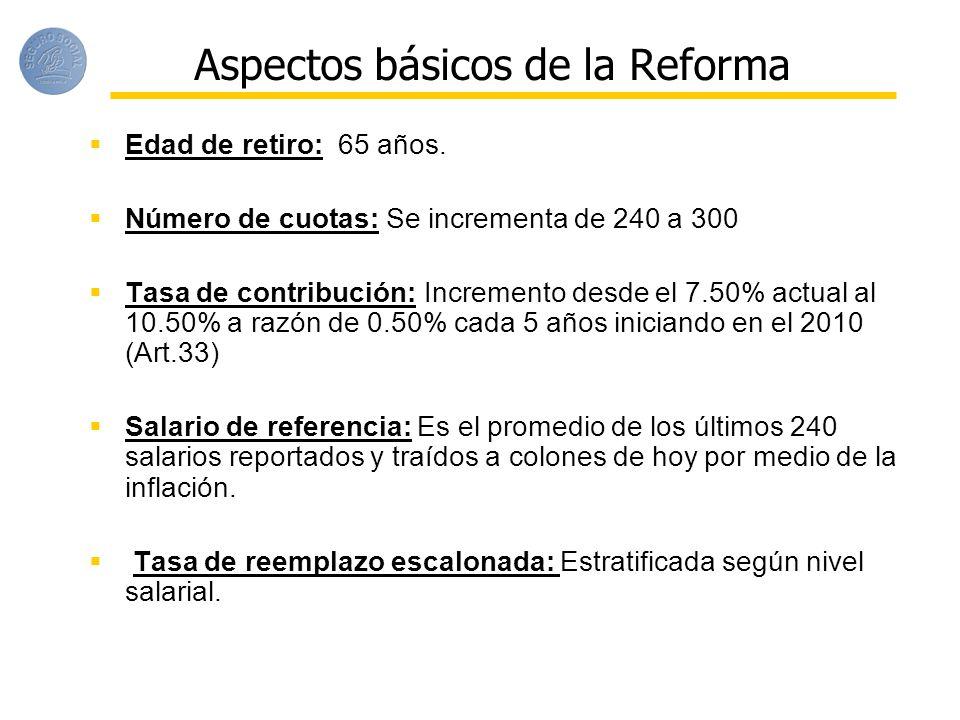 Aspectos básicos de la Reforma