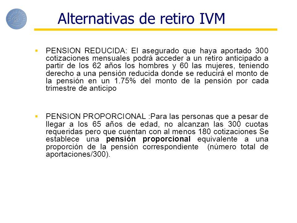 Alternativas de retiro IVM