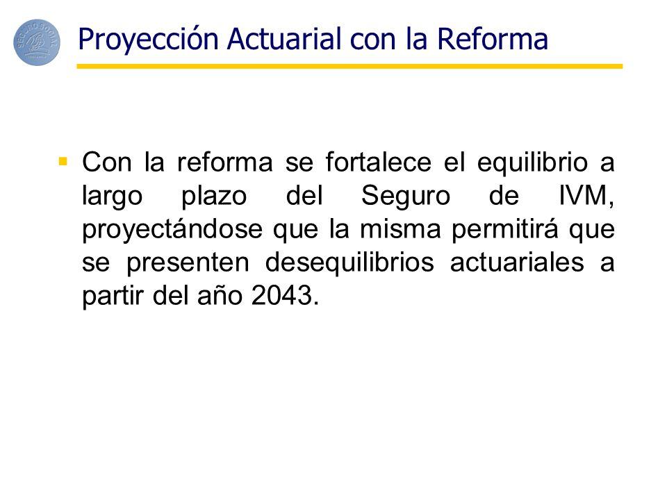 Proyección Actuarial con la Reforma