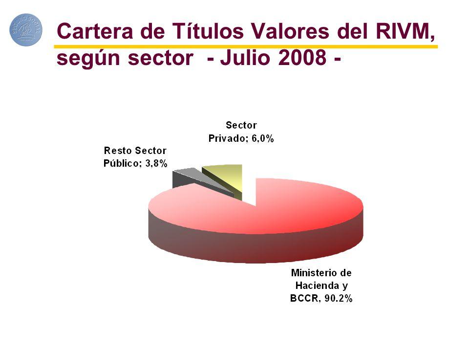 Cartera de Títulos Valores del RIVM, según sector - Julio 2008 -