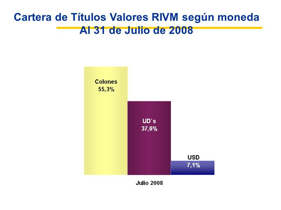 Cartera de Títulos Valores RIVM según moneda Al 31 de Julio de 2008