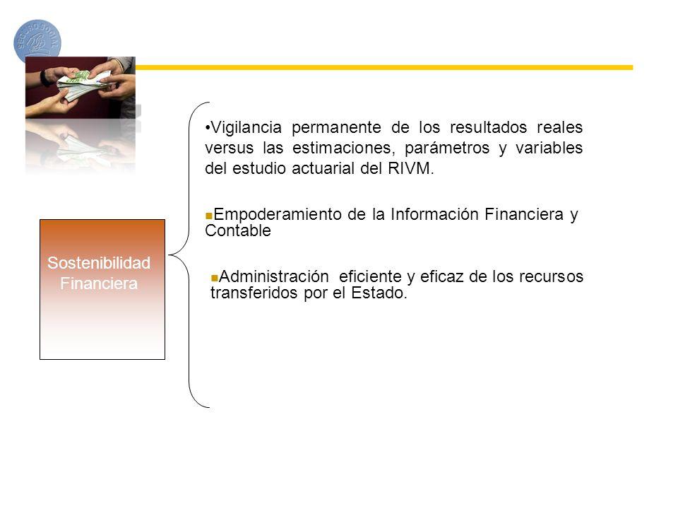 Vigilancia permanente de los resultados reales versus las estimaciones, parámetros y variables del estudio actuarial del RIVM.