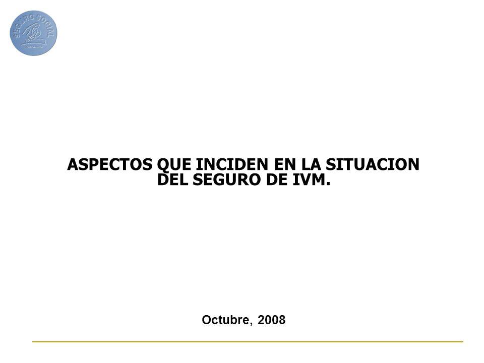 ASPECTOS QUE INCIDEN EN LA SITUACION DEL SEGURO DE IVM. Octubre, 2008