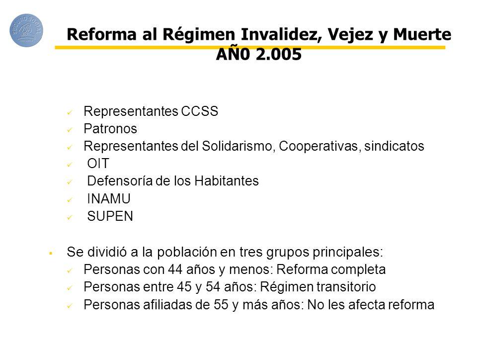 Reforma al Régimen Invalidez, Vejez y Muerte AÑ0 2.005