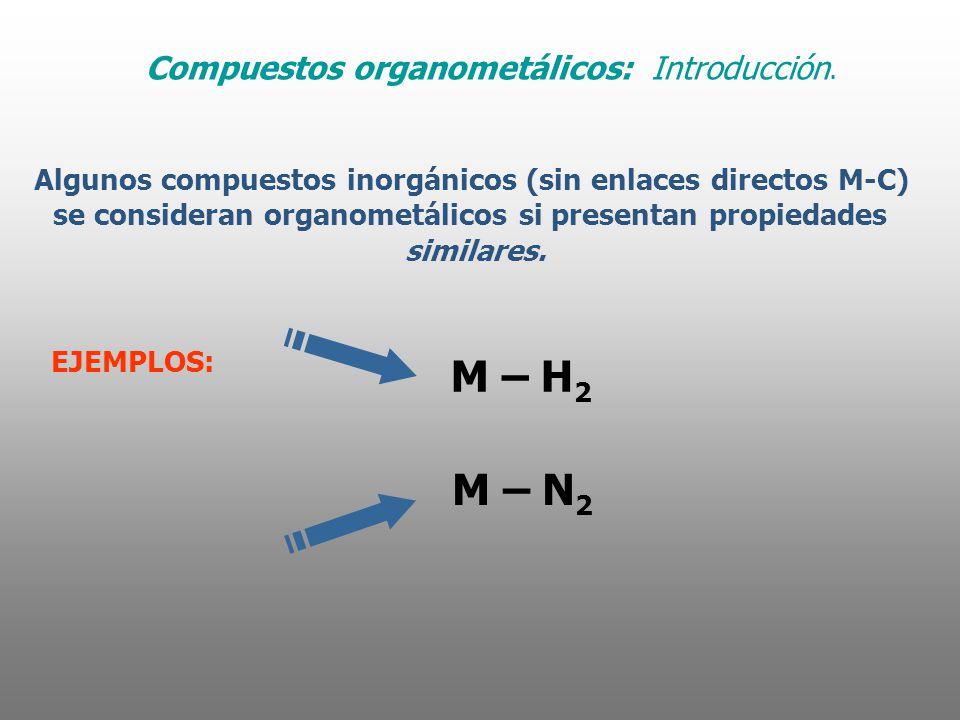 M – H2 M – N2 Compuestos organometálicos: Introducción.