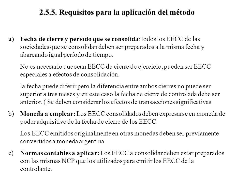 2.5.5. Requisitos para la aplicación del método