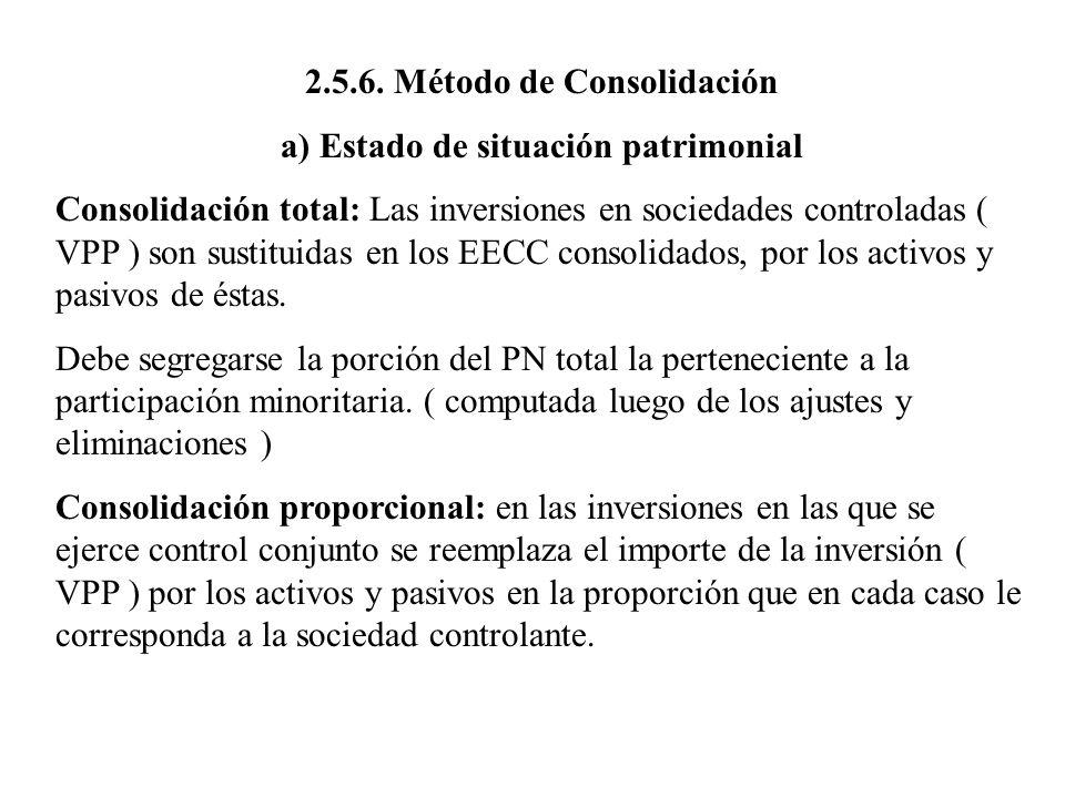 2.5.6. Método de Consolidación a) Estado de situación patrimonial