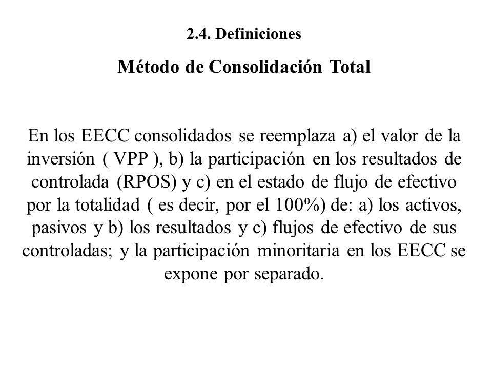 Método de Consolidación Total