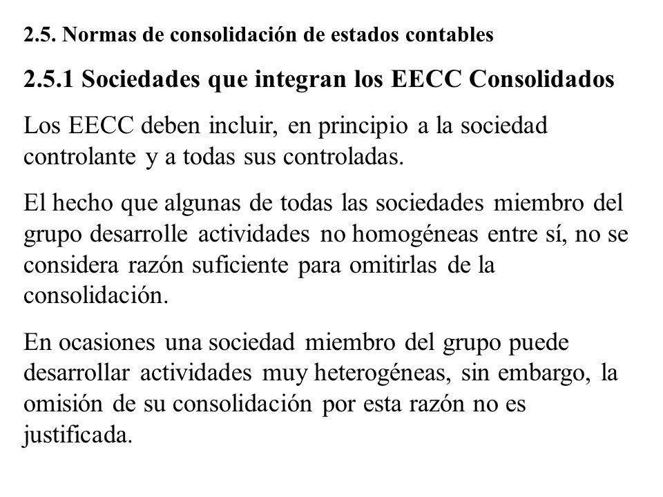 2.5.1 Sociedades que integran los EECC Consolidados