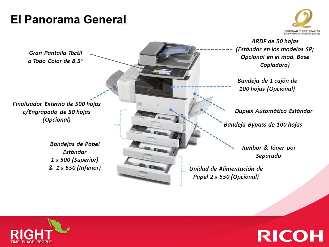 El Panorama General ARDF de 50 hojas (Estándar en los modelos SP; Opcional en el mod. Base Copiadora)