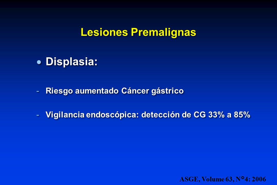 Lesiones Premalignas Displasia: Riesgo aumentado Cáncer gástrico