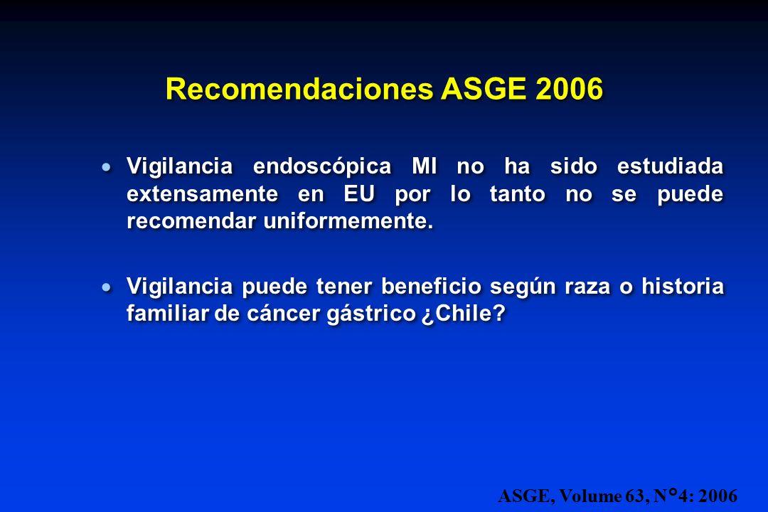 Recomendaciones ASGE 2006 Vigilancia endoscópica MI no ha sido estudiada extensamente en EU por lo tanto no se puede recomendar uniformemente.