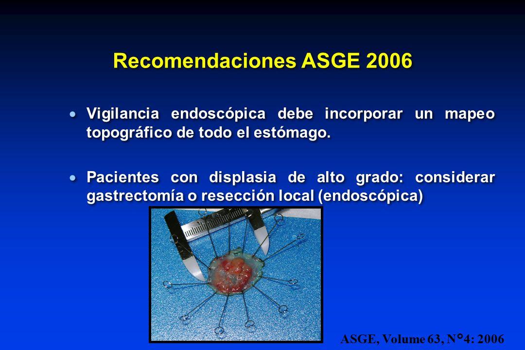 Recomendaciones ASGE 2006 Vigilancia endoscópica debe incorporar un mapeo topográfico de todo el estómago.
