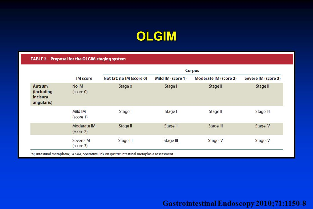 OLGIM Gastrointestinal Endoscopy 2010;71:1150-8