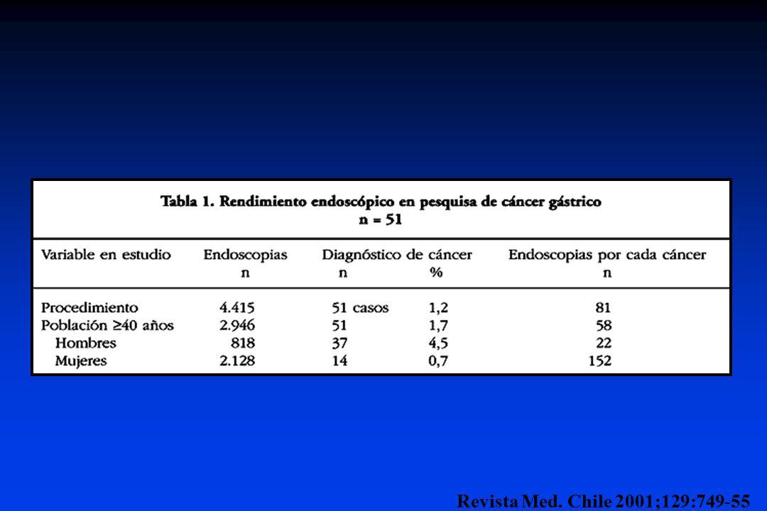 51 canceres – rendimiento superioren hombres
