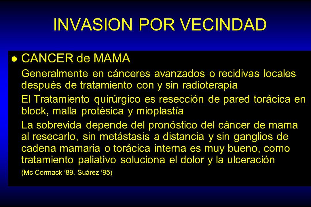INVASION POR VECINDAD CANCER de MAMA