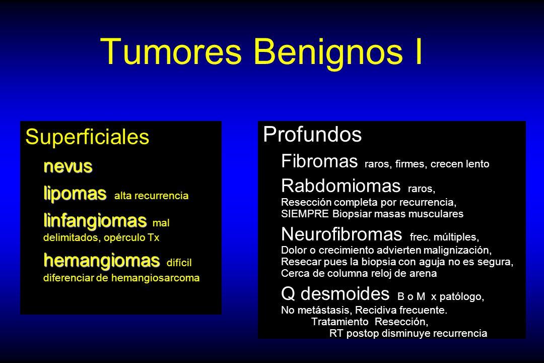 Tumores Benignos I Superficiales Profundos nevus