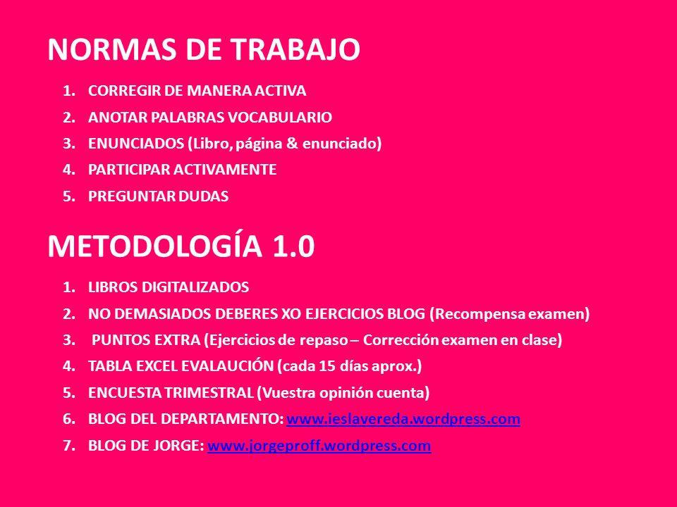 NORMAS DE TRABAJO METODOLOGÍA 1.0 CORREGIR DE MANERA ACTIVA