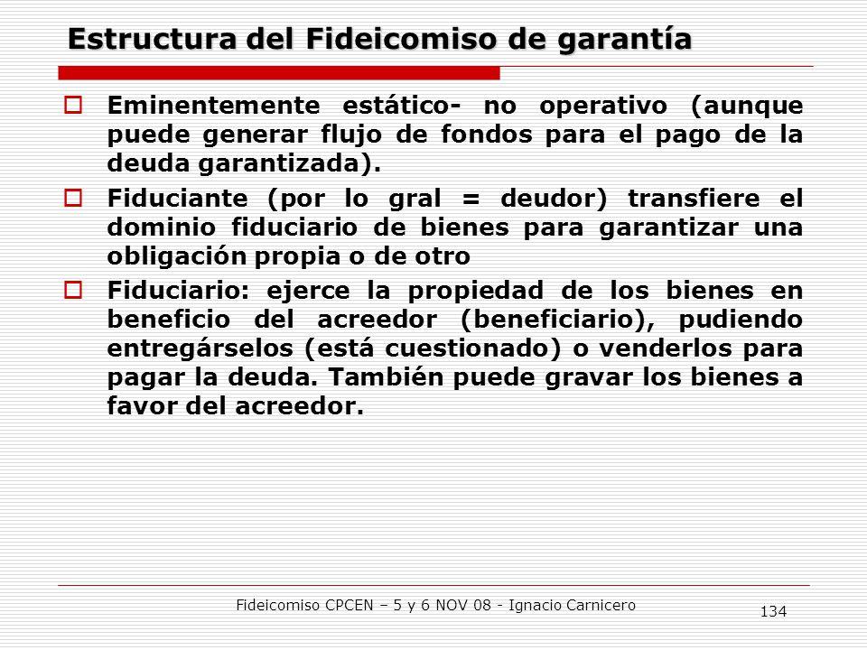 Estructura del Fideicomiso de garantía
