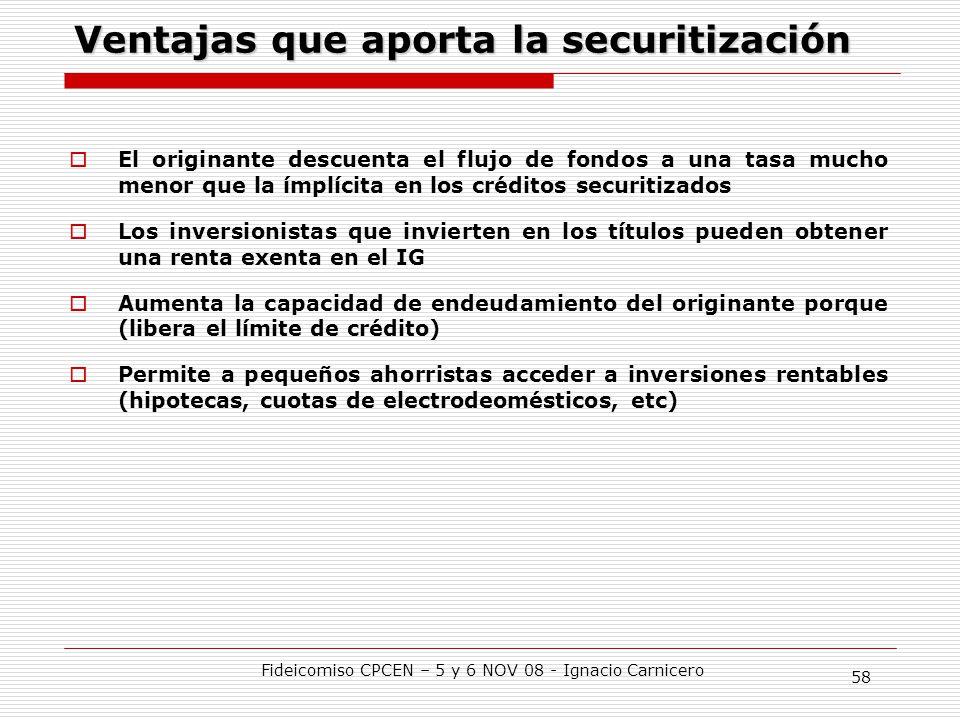 Ventajas que aporta la securitización