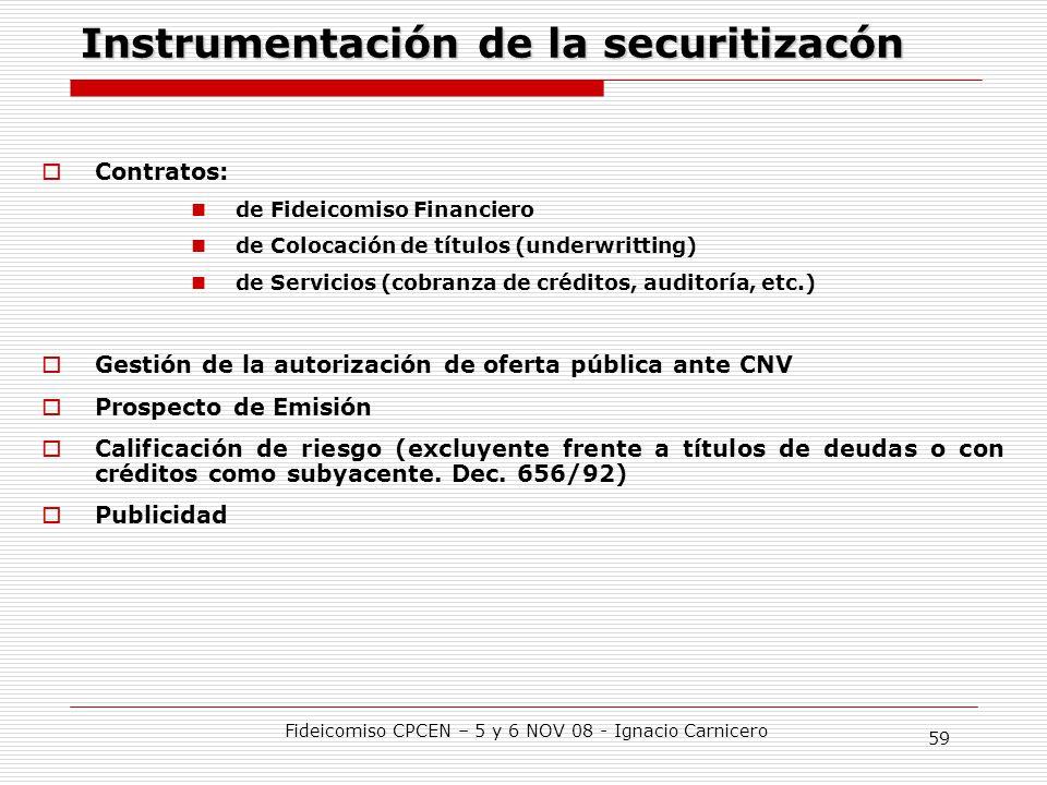 Instrumentación de la securitizacón