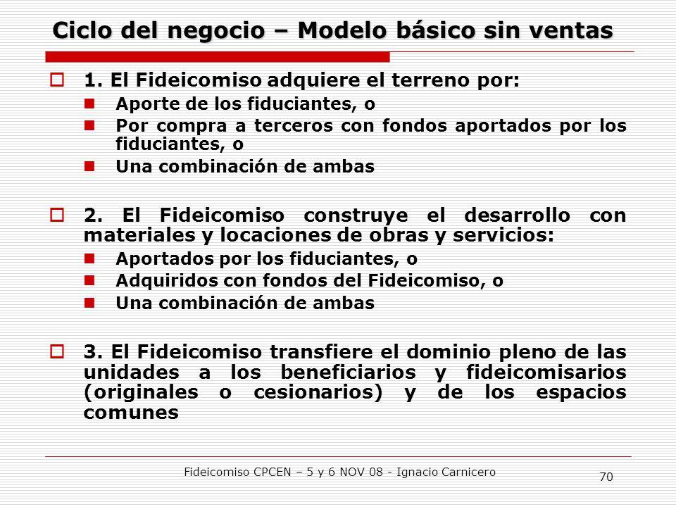 Ciclo del negocio – Modelo básico sin ventas