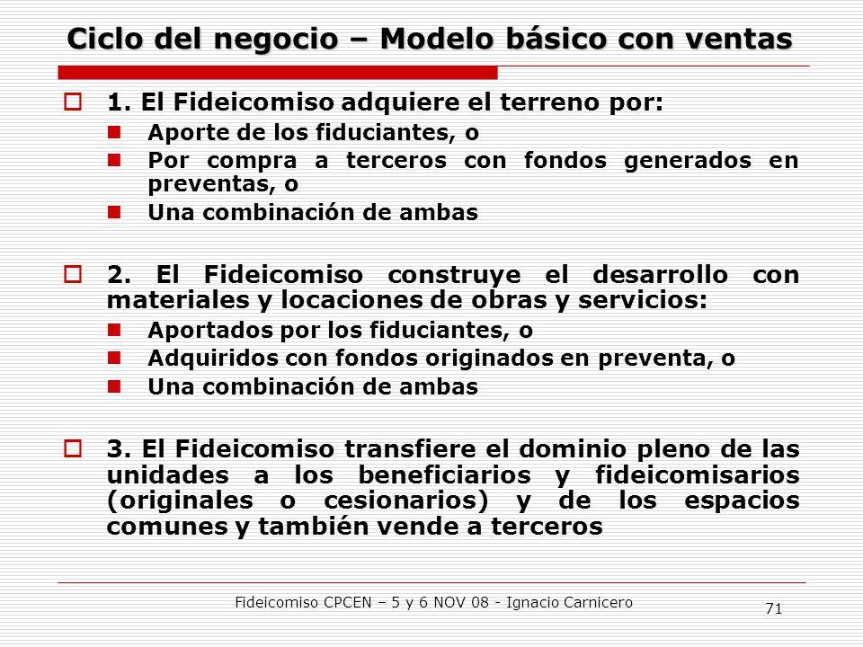 Ciclo del negocio – Modelo básico con ventas