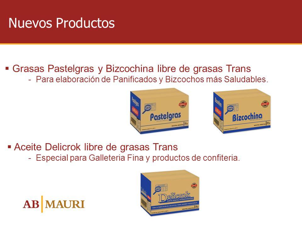 Nuevos Productos Grasas Pastelgras y Bizcochina libre de grasas Trans