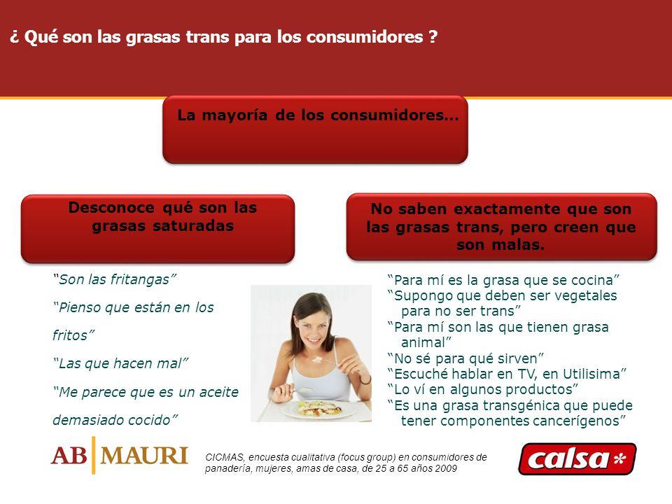 ¿ Qué son las grasas trans para los consumidores