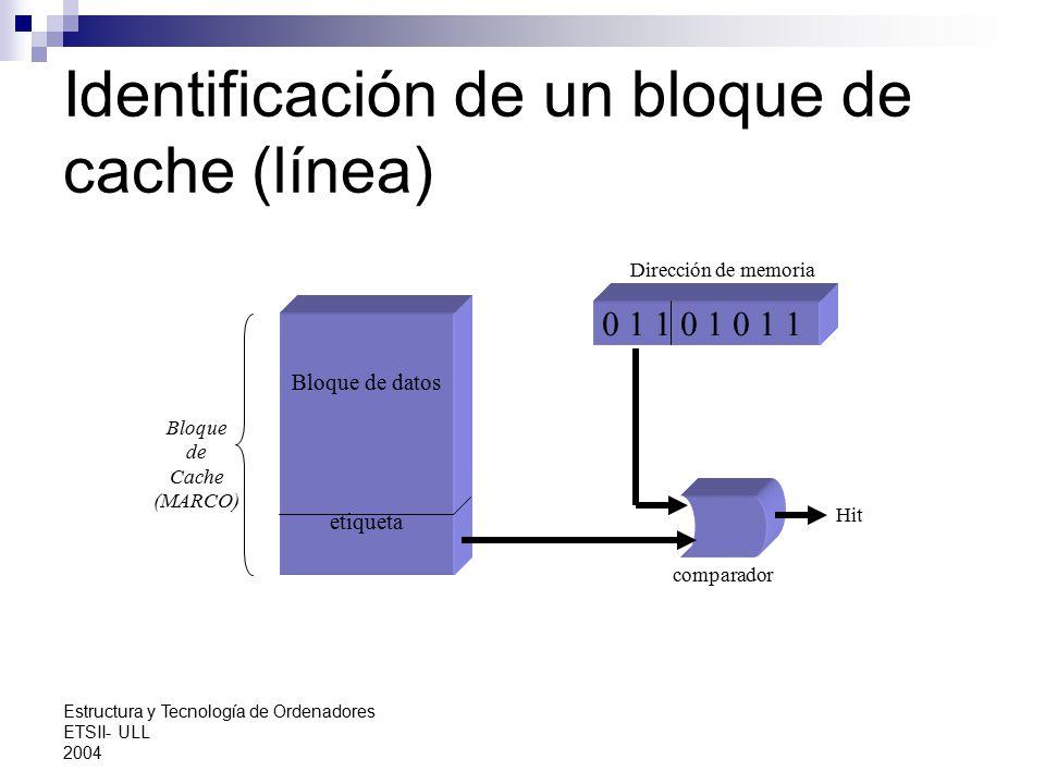 Identificación de un bloque de cache (línea)