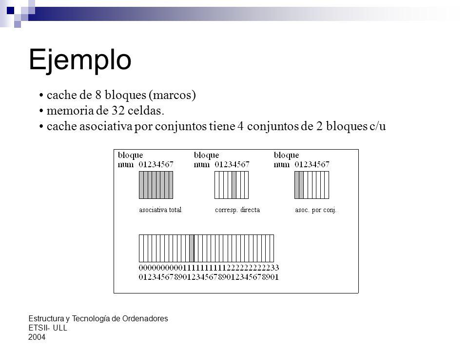 Ejemplo cache de 8 bloques (marcos) memoria de 32 celdas.