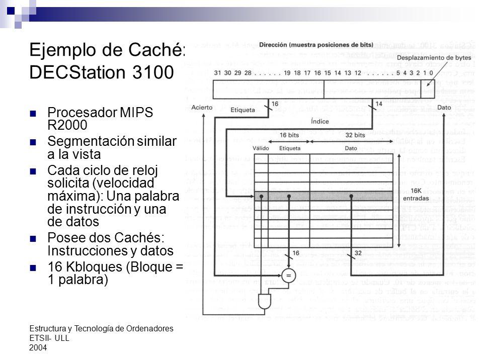 Ejemplo de Caché: DECStation 3100