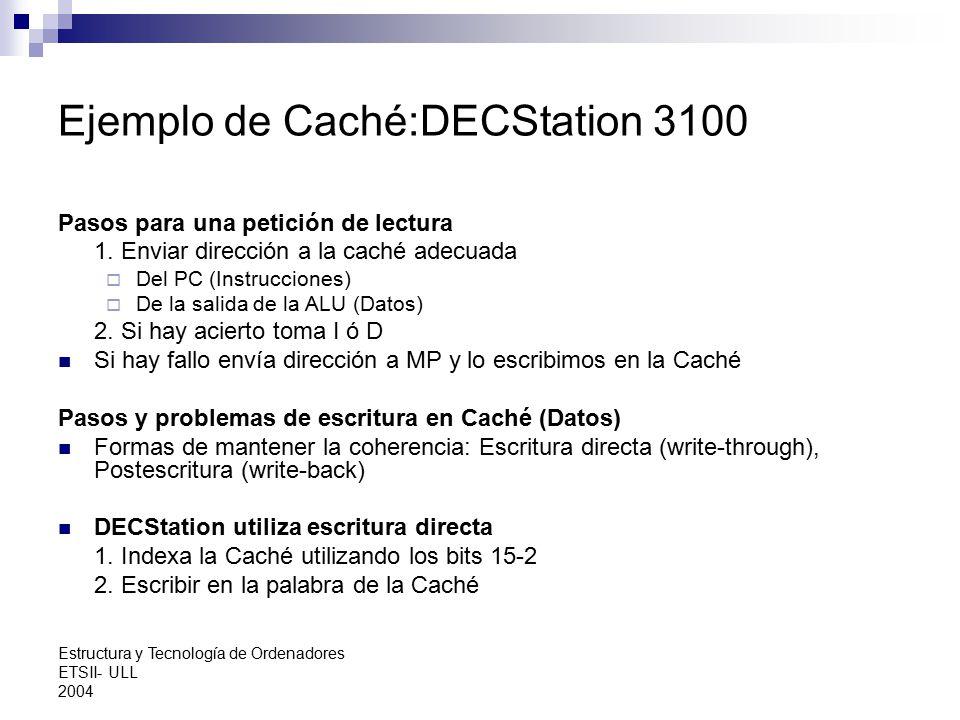 Ejemplo de Caché:DECStation 3100