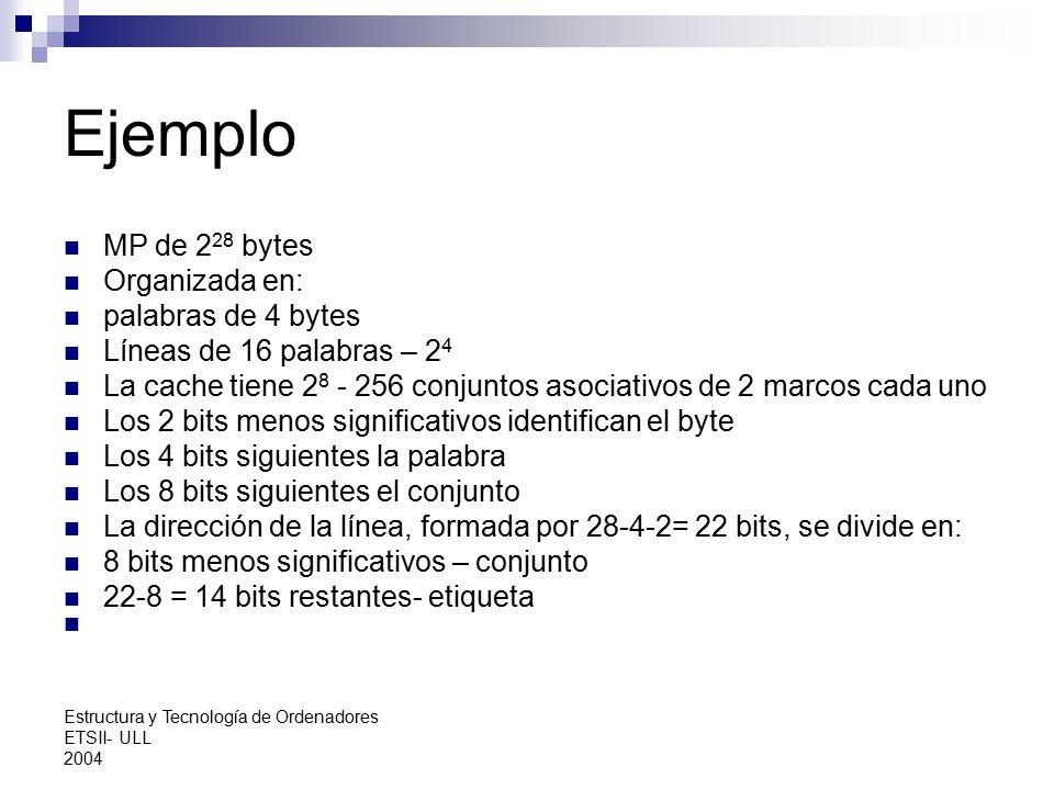 Ejemplo MP de 228 bytes Organizada en: palabras de 4 bytes