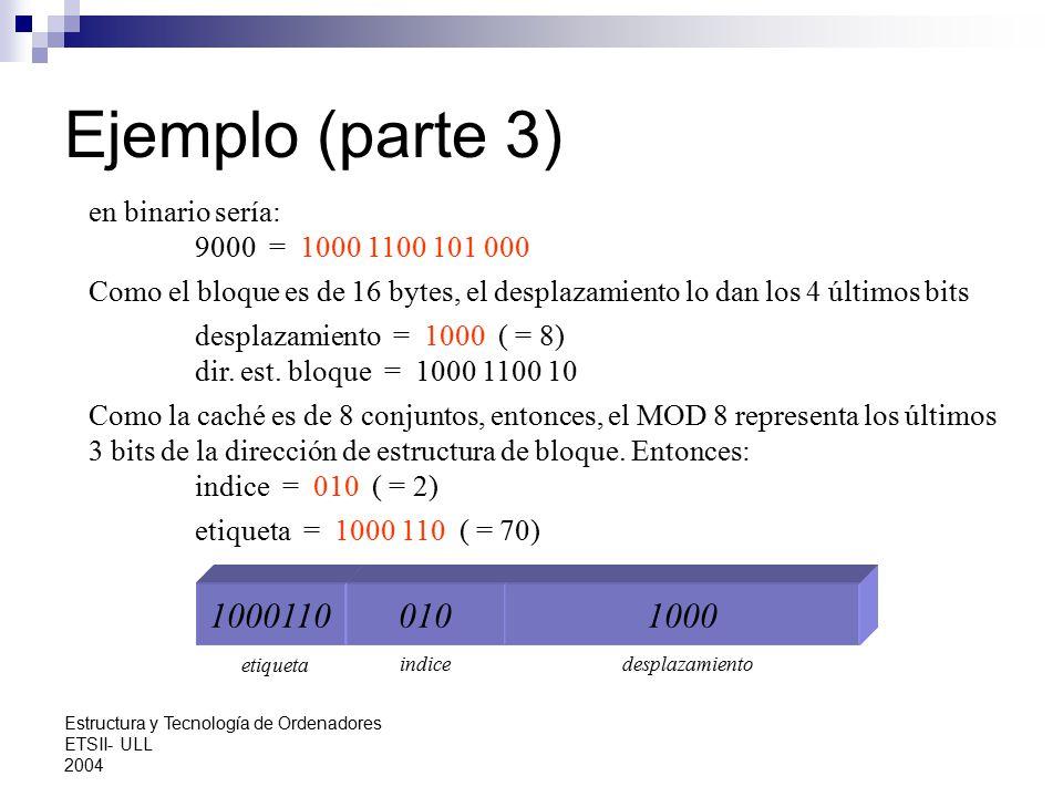 Ejemplo (parte 3) 1000110 010 1000 en binario sería: